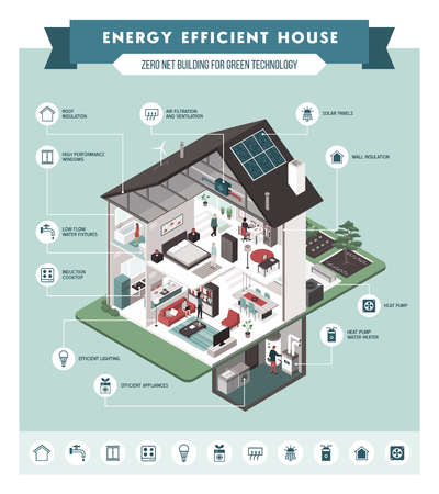 Contemporary energy efficient isometric Eco house cross section and room interiors info-graphic with icons, people and furnishings.
