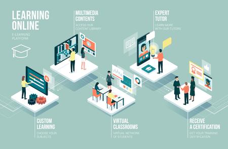Étudiants utilisant une application d'apprentissage en ligne: infographie de concept innovant d'éducation et de technologie