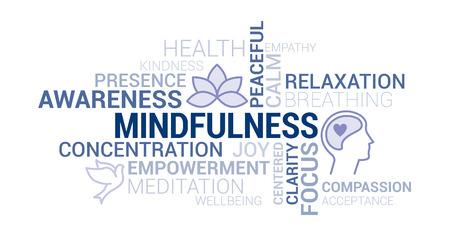 Achtsamkeit, Meditation und Bewusstseins-Tag-Cloud mit Symbolen und Konzepten Vektorgrafik