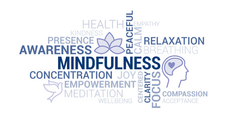 Mindfulness, meditation and awareness tag cloud with icons and concepts