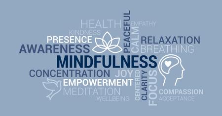 Nube de etiquetas de mindfulness, meditación y conciencia con iconos y conceptos Ilustración de vector