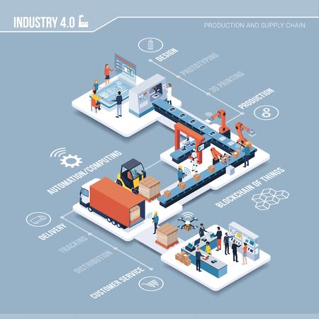 Industria intelligente contemporanea innovativa: design del prodotto, linea di produzione automatizzata, consegna e distribuzione con persone, robot e macchinari: infografica industria 4.0 Vettoriali