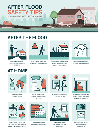 After flood safety tips: how to return home safely after a flood emergency