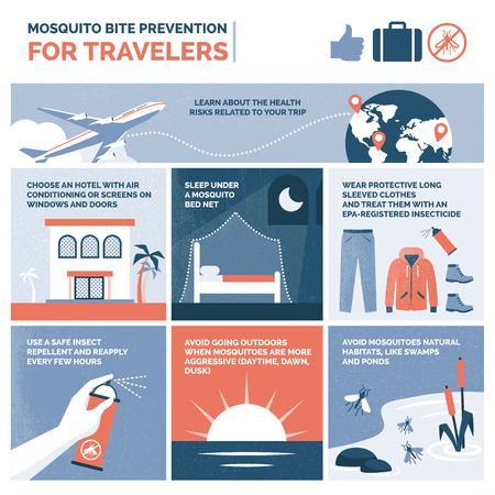 Consejos de prevención de picaduras de mosquitos para viajeros, infografía vectorial