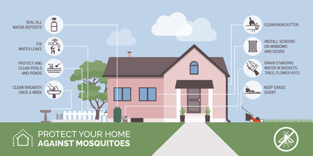 Mosquito bite prevention infographic: protect your home and environment from mosquitoes 写真素材 - 107351930