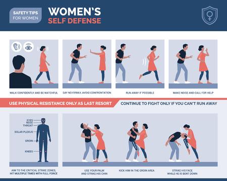 Ratschläge zur Selbstverteidigung von Frauen: Vektor-Infografik zur Verhütung von Angriffen und Schutz