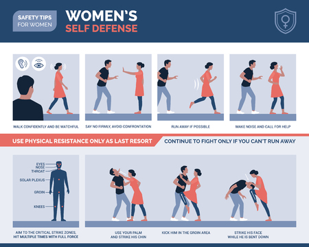 Women's self defense advices: assault prevention and protection vector infographic