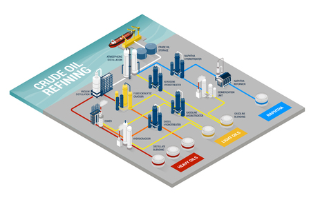 Crude oil refining process infographic and final products, oil industry and production Illustration