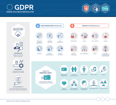 General data protection regulation (GDPR) infographic with icons and text, personal information safety and user privacy concept Illustration
