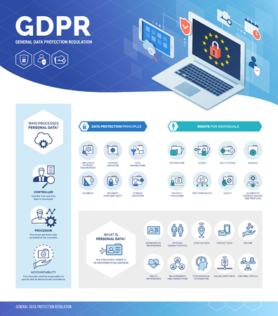 General data protection regulation (GDPR) infographic with icons and text, personal information safety and user privacy concept Çizim