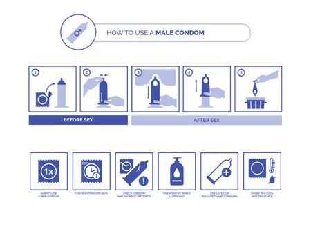 Anleitung und Tipps zur Verwendung eines Kondoms für Männer: Verhütung und Vorbeugung von sexuell übertragbaren Krankheiten