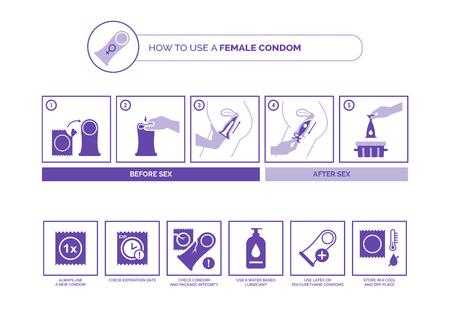 Anleitung und Tipps zur Verwendung eines Kondoms für Frauen: Verhütung und Vorbeugung von sexuell übertragbaren Krankheiten
