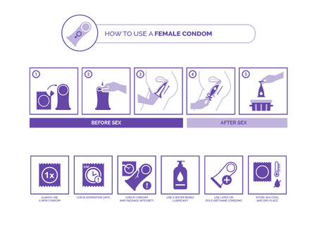 How to use a female condom instructions and tips: contraception and sexually transmitted disease prevention