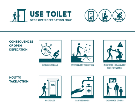 Stop open defecation healthcare and hygiene infographic with stick figures and icons, disease prevention and environmental care concept