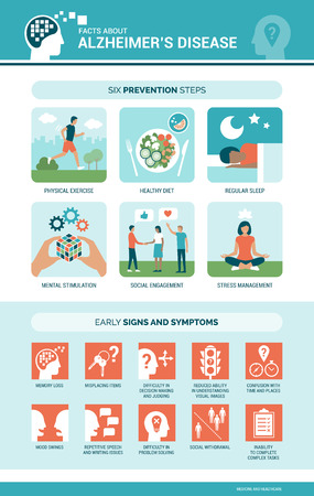 Alzheimers disease and dementia symptoms and prevention medical infographic with icons Ilustração