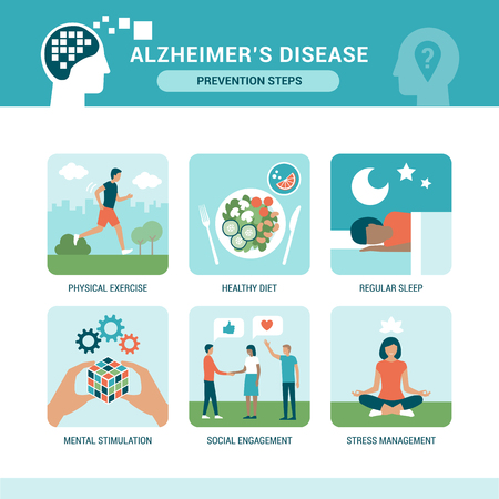 Alzheimer's disease prevention steps infographic, healthy lifestyle and wellbeing concept