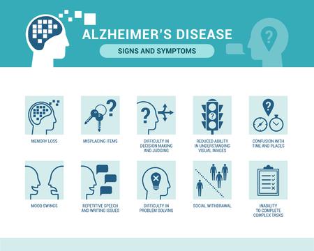 De ziekte van Alzheimer en dementie tekenen en symptomen, senior zorg en neurodegeneratieve ziekten concept