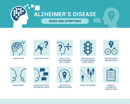 Alzheimer's disease and dementia signs and symptoms, senior care and neurodegenerative diseases concept