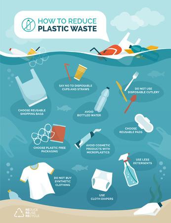 Cómo reducir la contaminación plástica en nuestros océanos infografía con objetos flotantes que contaminan el agua, la sostenibilidad y el concepto de cuidado del medio ambiente Ilustración de vector