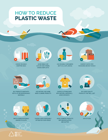 Tips to reduce plastic waste and to prevent ocean pollution: sustainable lifestyle, environmental protection and zero waste concept infographic