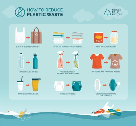 Tips om plastic afval te verminderen en oceaanvervuiling te voorkomen: duurzame levensstijl, milieubescherming en afvalvrij concept infographic Vector Illustratie