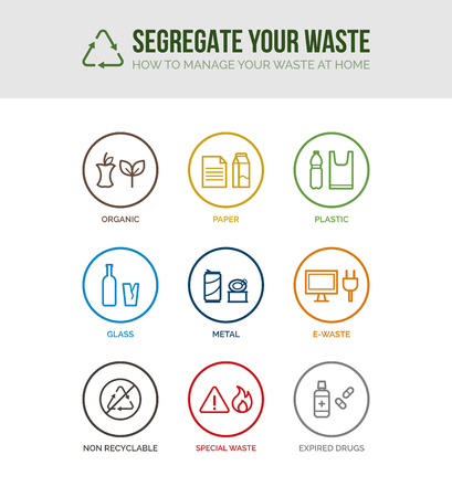Waste collection and separation concept icons: trash categories divided by type and material, sustainability and recycling oncept