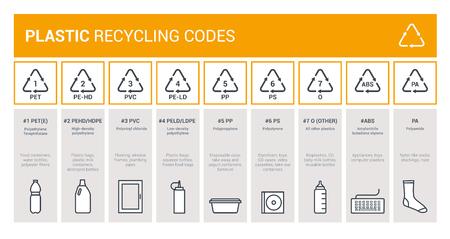 Infografía de códigos de reciclaje de plástico para etiquetado de envases, eliminación de residuos y reprocesamiento industrial, concepto de cuidado del medio ambiente