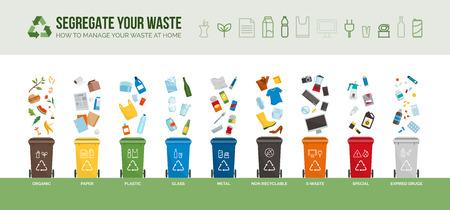Infographie sur la collecte, la ségrégation et le recyclage des déchets : déchets séparés en différents types et collectés dans des conteneurs à déchets, chaque bac contient un matériau différent