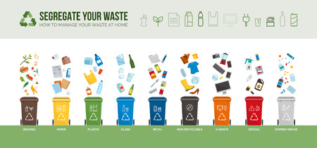 Waste collection, segregation and recycling infographic: garbage separated into different types and collected into  waste containers, each bin holds a different material