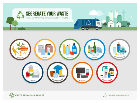 Waste separation and recycling educational icon badges with different types of trash and examples: sustainability and environmental care concept Vektorgrafik