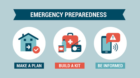 Emergency preparedness instructions for safety: make a plan, build a kit and stay informed Stock Illustratie
