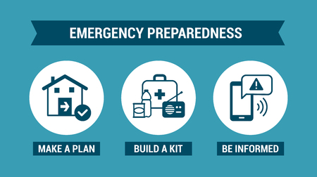 Emergency preparedness instructions for safety: make a plan, build a kit and stay informed Illustration