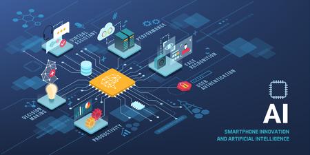 Infografía de vector de aplicaciones innovadoras de tecnología AI.