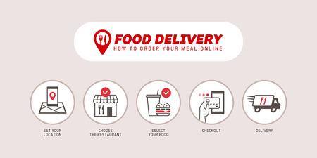 Cómo pedir comida en línea desde un restaurante usando una aplicación para teléfono inteligente