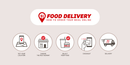 How to order food online from a restaurant using a smartphone app