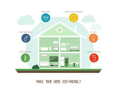 Consigli per vivere green e sostenibilità: rendi la tua casa eco-friendly con innovative tecnologie green Vettoriali