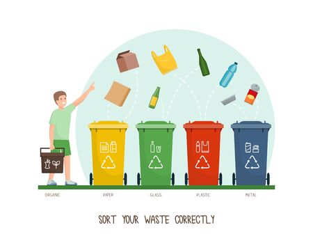 Green living and sustainability tips: sort your waste correctly and recycle