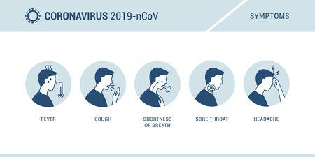Coronavirus 2019-nCoV symptoms, healthcare and medicine infographic