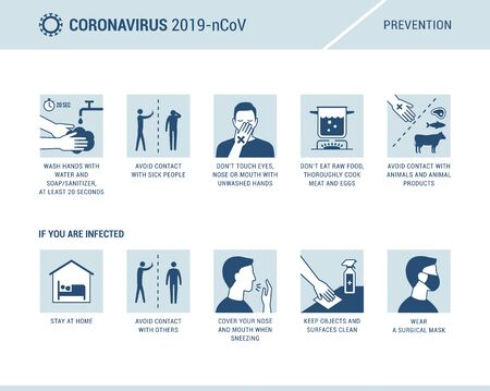 Coronavirus 2019-nCoV disease prevention infographic with icons and text, healthcare and medicine concept 向量圖像