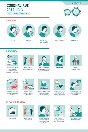 Infografika koronawirusa 2019-nCoV: objawy i wskazówki dotyczące zapobiegania Ilustracje wektorowe