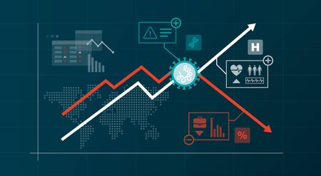 Coronavirus impact on healthcare and global economy on a financial chart