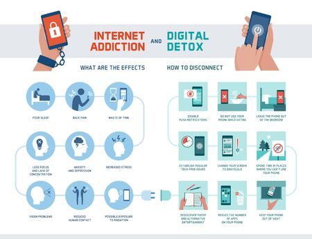 Internet addiction and digital detox infographic: what are the effects on our bodies and how to reduce the time spent on digital devices