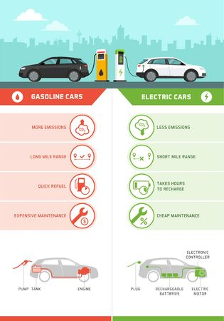 Gasoline cars and electric cars comparison infographic with icons