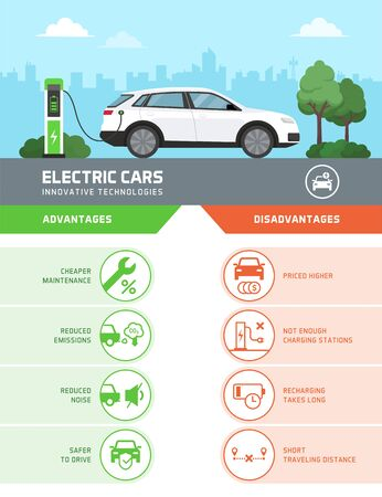 Electric cars advantages and disadvantages vector infographic