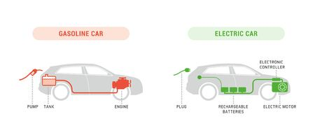 Gasoline car and electric car comparison infographic guide with parts, automotive technology concept 向量圖像