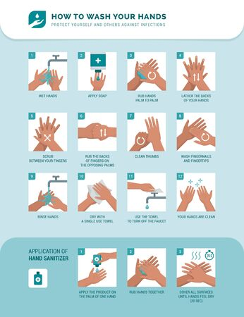Personal hygiene, disease prevention and healthcare educational infographic