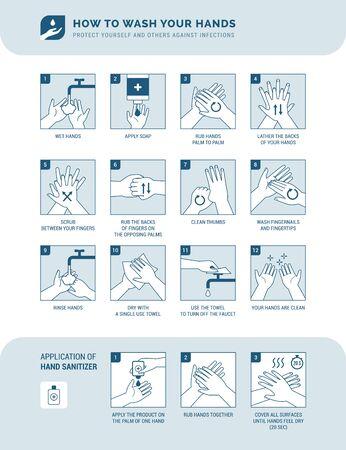 Infografik zur persönlichen Hygiene, Krankheitsprävention und Gesundheitserziehung