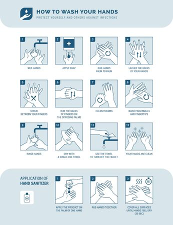 Infographie éducative sur l'hygiène personnelle, la prévention des maladies et les soins de santé