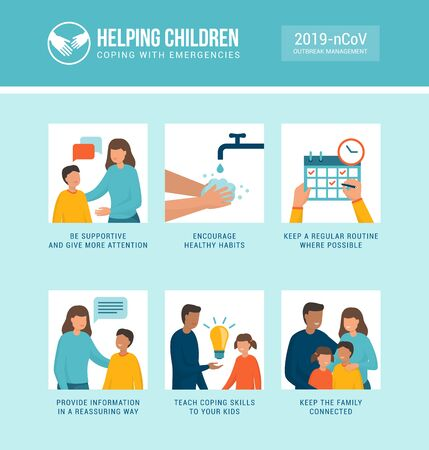 Helping kids and families coping with stress during emergencies, covid-19 outbreak management infographic