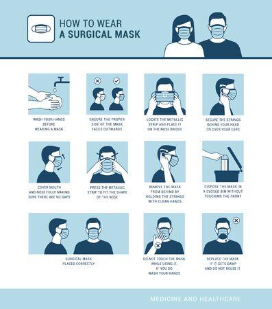 Comment porter correctement un masque chirurgical, prévention des épidémies de virus et protection contre la pollution